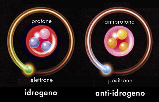 anti-idrogeno
